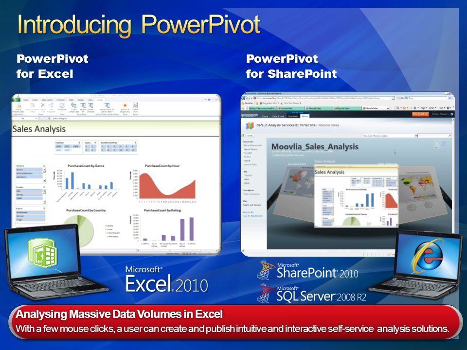 Summit 2010 Share | Learn | Save Analysing Massive Data Volumes in Excel With a few mouse clicks, a user can create and publish intuitive and interact