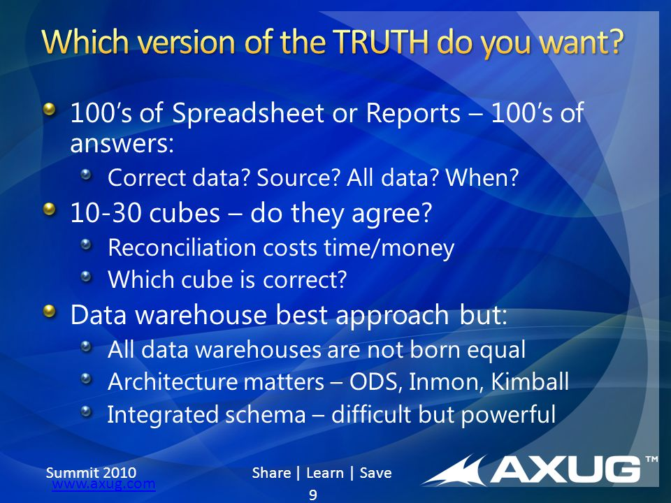 Summit 2010 Share | Learn | Save www.axug.com 100s of Spreadsheet or Reports – 100s of answers: Correct data? Source? All data? When? 10-30 cubes – do