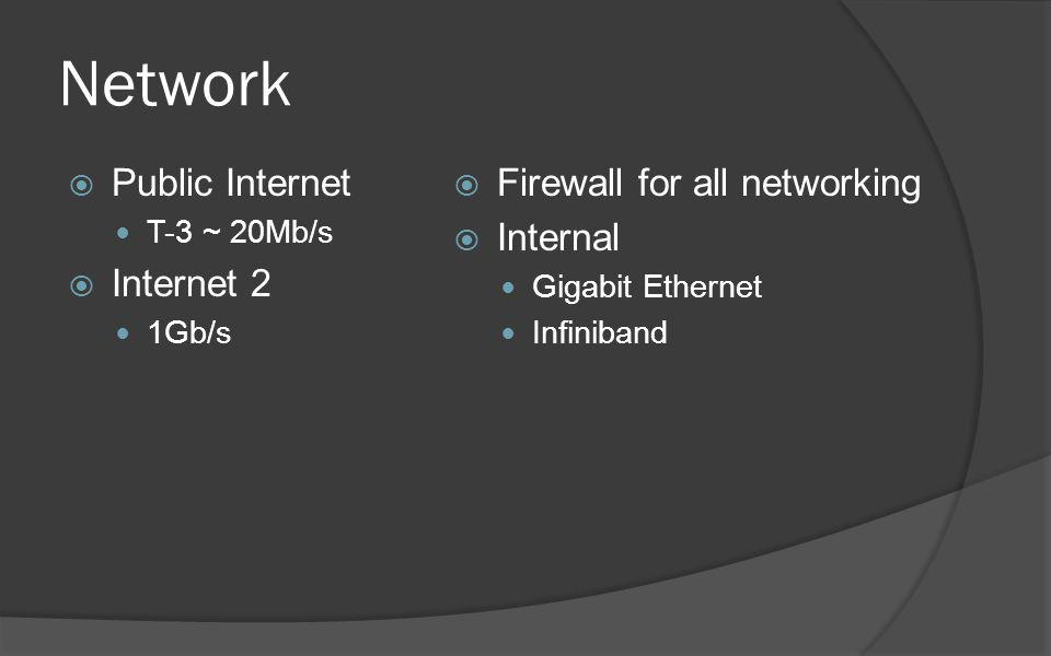 Network Public Internet T-3 ~ 20Mb/s Internet 2 1Gb/s Firewall for all networking Internal Gigabit Ethernet Infiniband