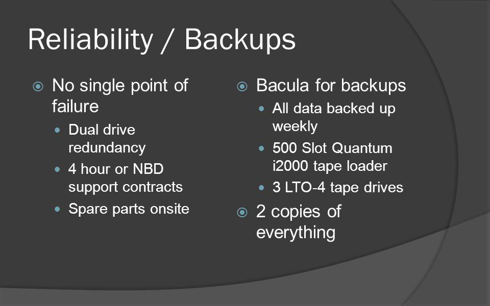 Reliability / Backups No single point of failure Dual drive redundancy 4 hour or NBD support contracts Spare parts onsite Bacula for backups All data