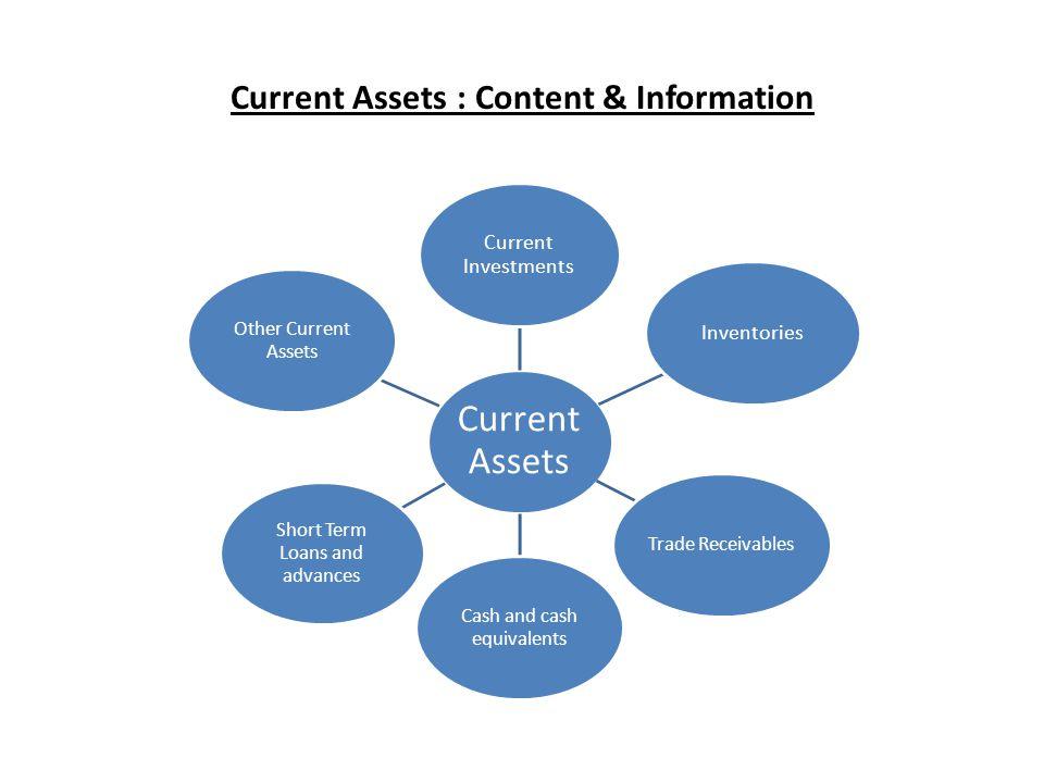 Current Assets : Content & Information Current Assets Current Investments Inventories Trade Receivables Cash and cash equivalents Other Current Assets Short Term Loans and advances