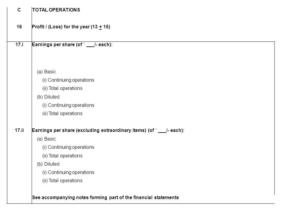 CTOTAL OPERATIONS 16Profit / (Loss) for the year (13 + 15) 17.iEarnings per share (of ` ___/- each): (a) Basic (i) Continuing operations (ii) Total op