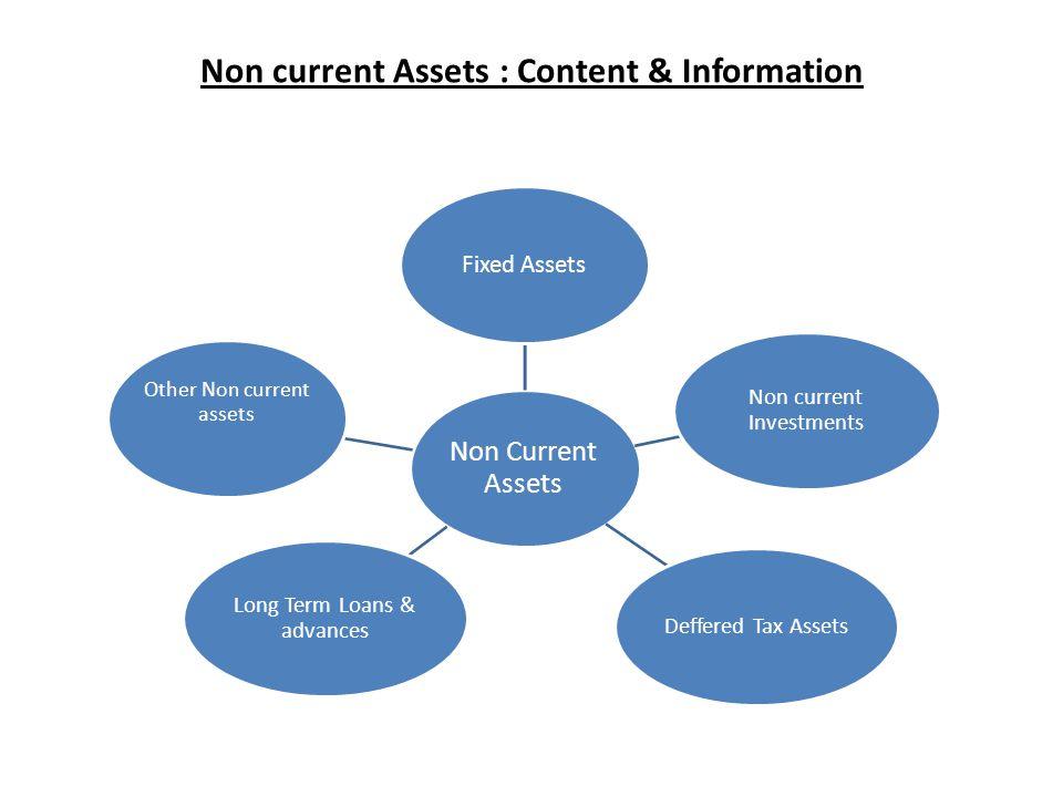 Non current Assets : Content & Information Non Current Assets Fixed Assets Non current Investments Deffered Tax Assets Long Term Loans & advances Other Non current assets