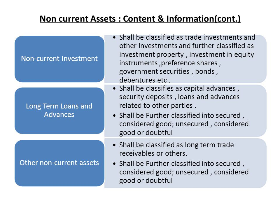 Non current Assets : Content & Information(cont.) Shall be classified as trade investments and other investments and further classified as investment