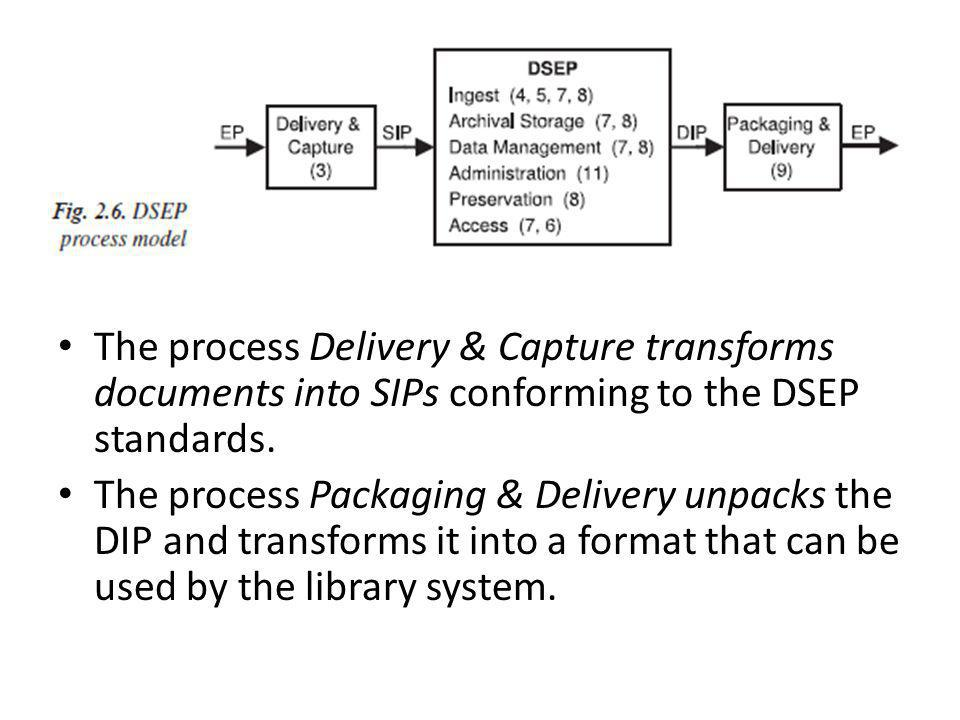 The process Delivery & Capture transforms documents into SIPs conforming to the DSEP standards.