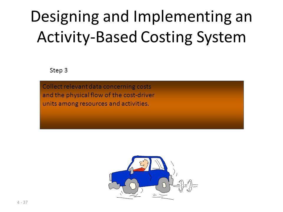 4 - 36 Designing and Implementing an Activity-Based Costing System Determine cost of activities, resources, and related cost drivers.
