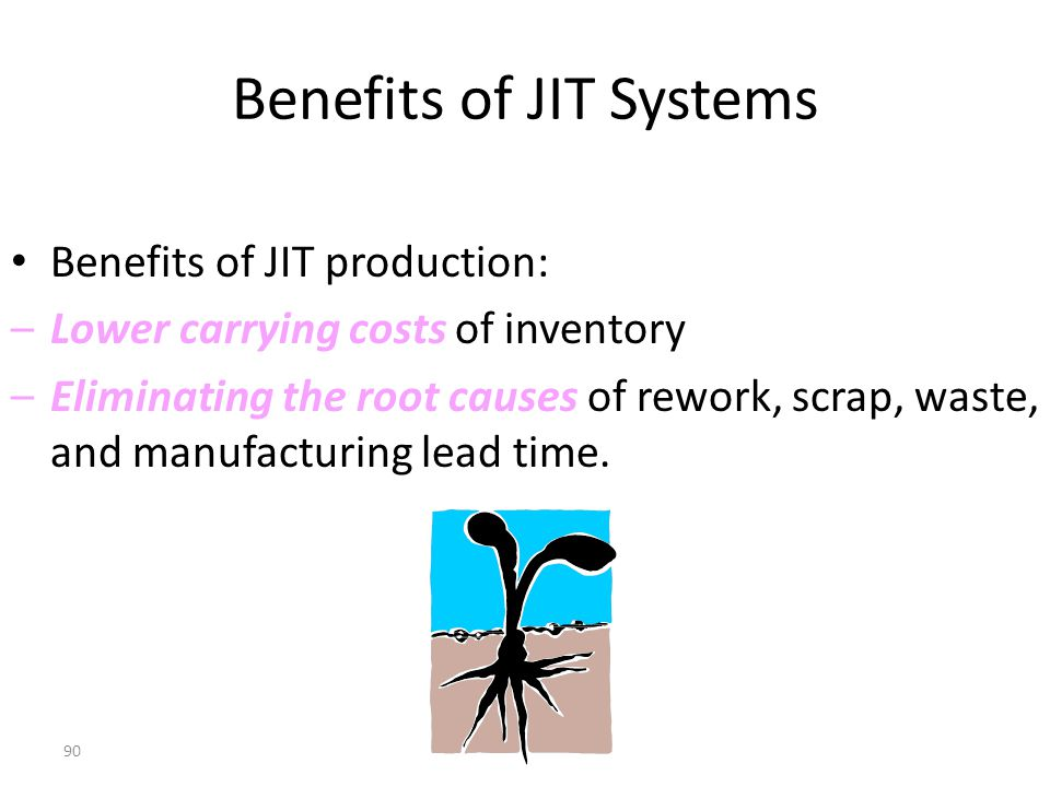 89 Major Features of a JIT System The five major features of a JIT system are: Organizing production in manufacturing cells Hiring and retaining multi-skilled workers Emphasizing total quality management Reducing manufacturing lead time and setup Time Building strong supplier relationships