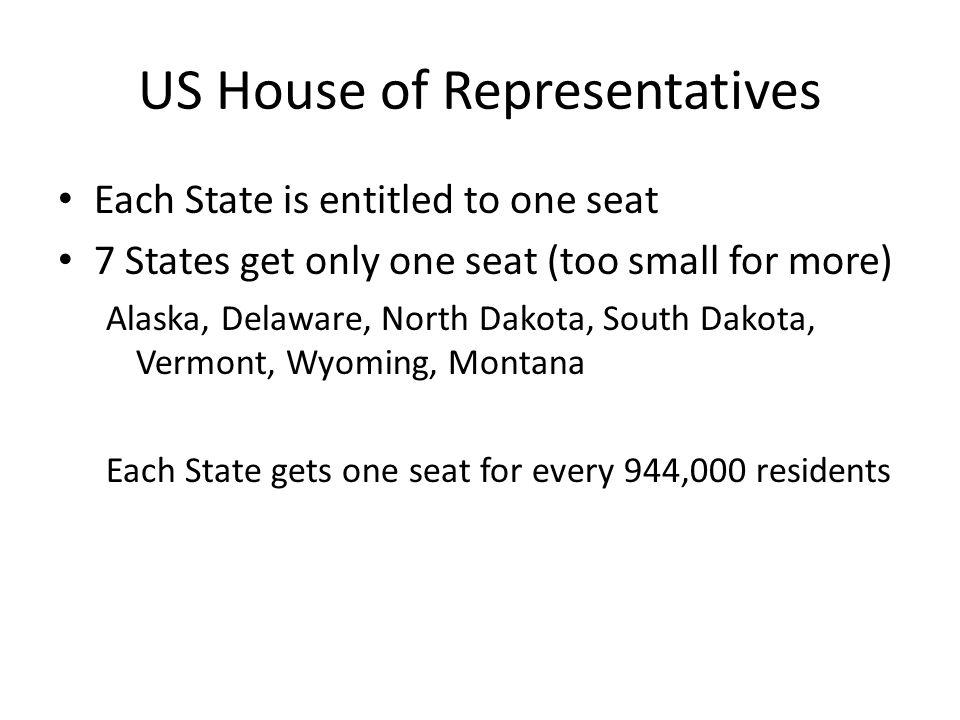 US House of Representatives Each State is entitled to one seat 7 States get only one seat (too small for more) Alaska, Delaware, North Dakota, South Dakota, Vermont, Wyoming, Montana Each State gets one seat for every 944,000 residents