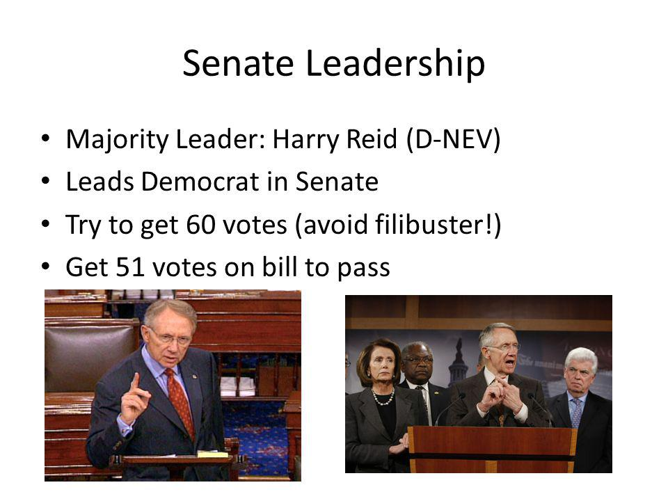 Senate Leadership Majority Leader: Harry Reid (D-NEV) Leads Democrat in Senate Try to get 60 votes (avoid filibuster!) Get 51 votes on bill to pass