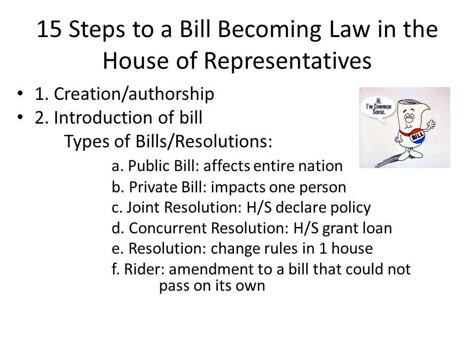 15 Steps to a Bill Becoming Law in the House of Representatives 1.