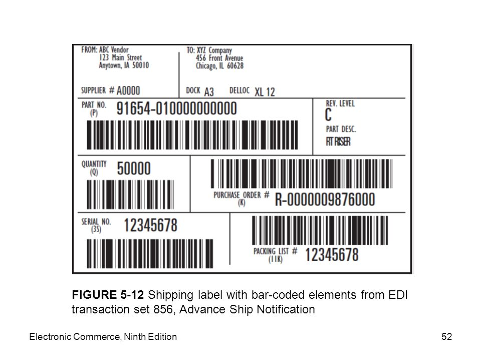 Electronic Commerce, Ninth Edition52 FIGURE 5-12 Shipping label with bar-coded elements from EDI transaction set 856, Advance Ship Notification