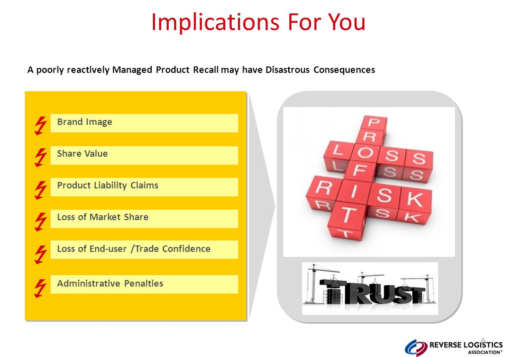 Implications For You A poorly reactively Managed Product Recall may have Disastrous Consequences Brand Image Share Value Product Liability Claims Loss of Market Share Loss of End-user /Trade Confidence Administrative Penalties 6