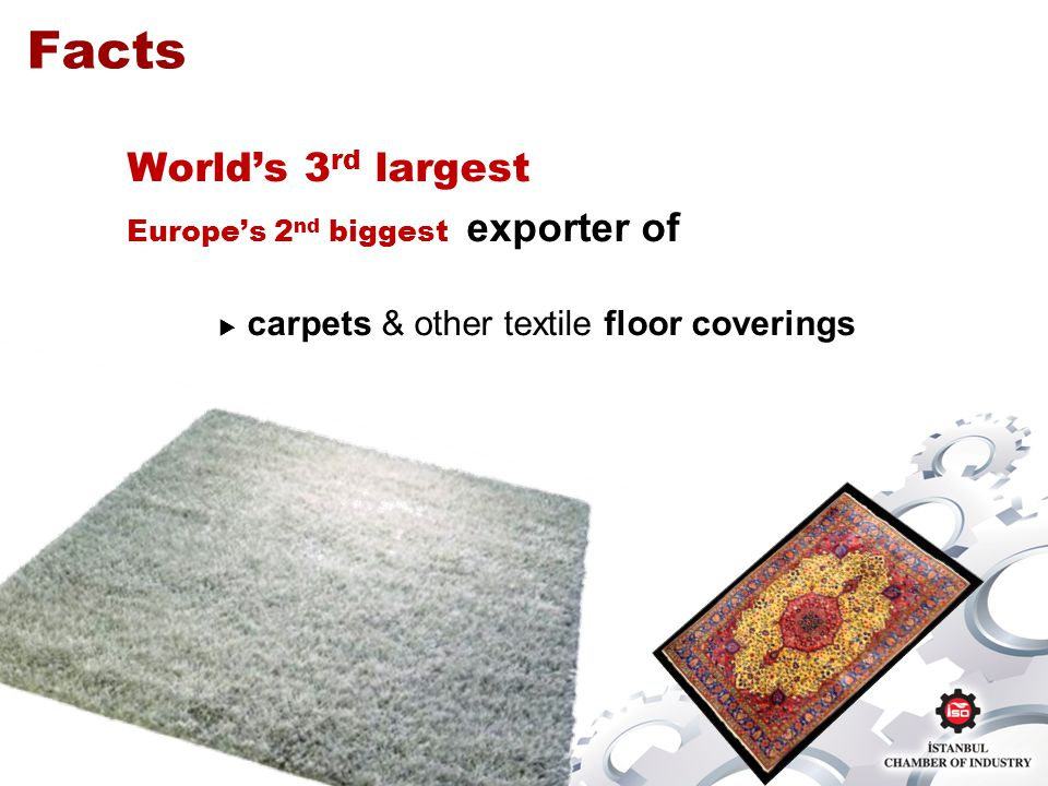 Worlds 3 rd largest Europes 2 nd biggest exporter of carpets & other textile floor coverings Facts
