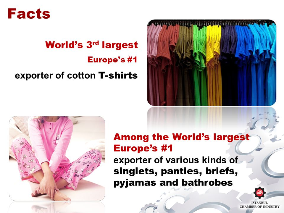 Worlds 3 rd largest Europes #1 exporter of cotton T-shirts Among the Worlds largest Europes #1 exporter of various kinds of singlets, panties, briefs, pyjamas and bathrobes Facts