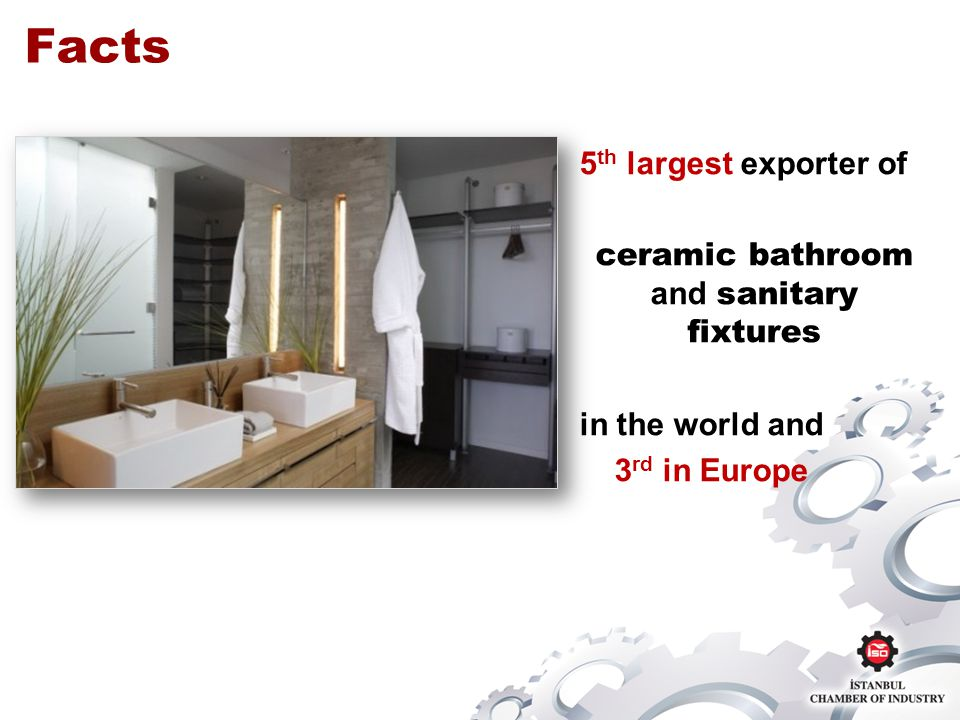 5 th largest exporter of ceramic bathroom and sanitary fixtures in the world and 3 rd in Europe Facts