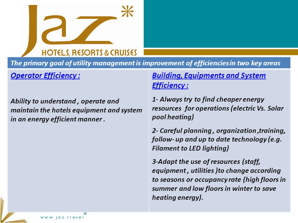 Increased water and energy cost Decreased profit Energy and water management being part of successful hotel management This profit-driven reduction ha