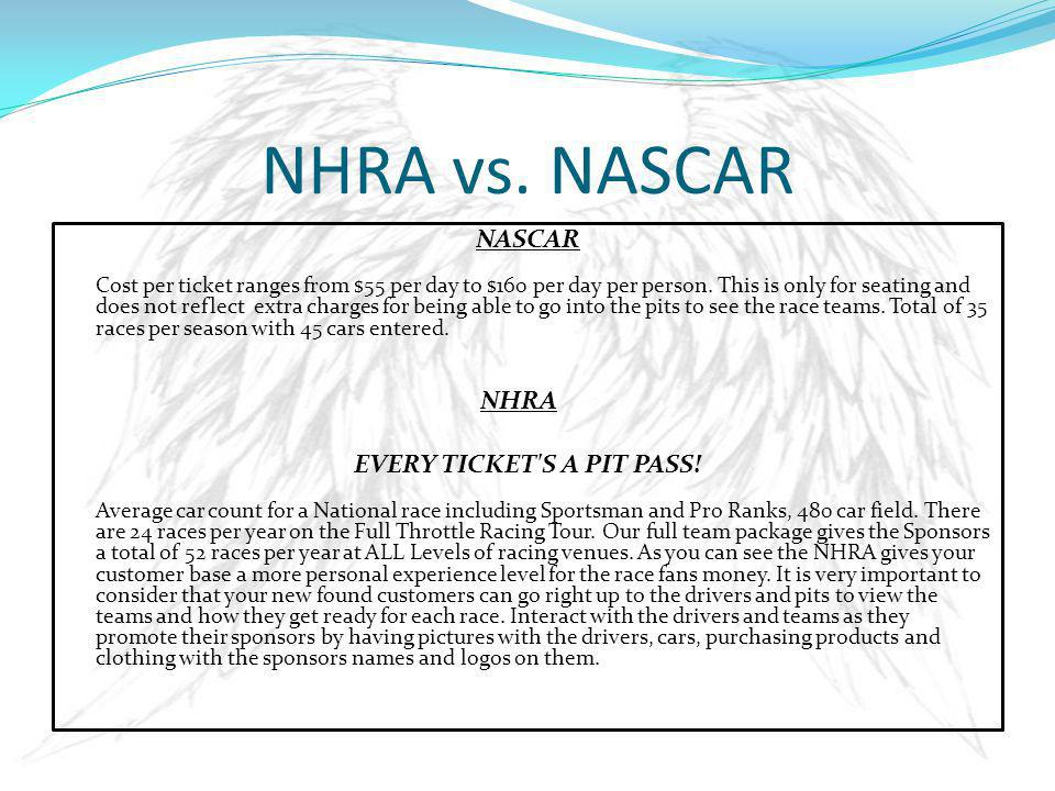 NHRA vs. NASCAR NASCAR Cost per ticket ranges from $55 per day to $160 per day per person.