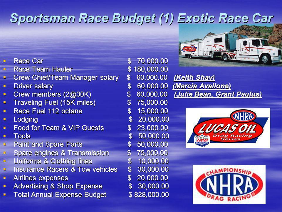 Sportsman Race Budget (1) Exotic Race Car Race Car $ 70,000.00 Race Car $ 70,000.00 Race Team Hauler $ 180,000.00 Race Team Hauler $ 180,000.00 Crew C