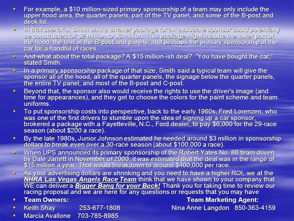 Contact Information Las Vegas Angels Race Team Owners: Owners: Marcia Avallone Marcia Avallone Las Vegas, NV Las Vegas, NV 702-785-8985 702-785-8985 Keith Shay Keith Shay 9506 51 st Street West 9506 51 st Street West University Place, WA 98467 University Place, WA 98467 253-677-1808 253-677-1808 www.rtrexotics.net (sponsors links) www.rtrexotics.net (sponsors links)www.rtrexotics.net (Race Team is based out of Las Vegas, NV) (Race Team is based out of Las Vegas, NV)