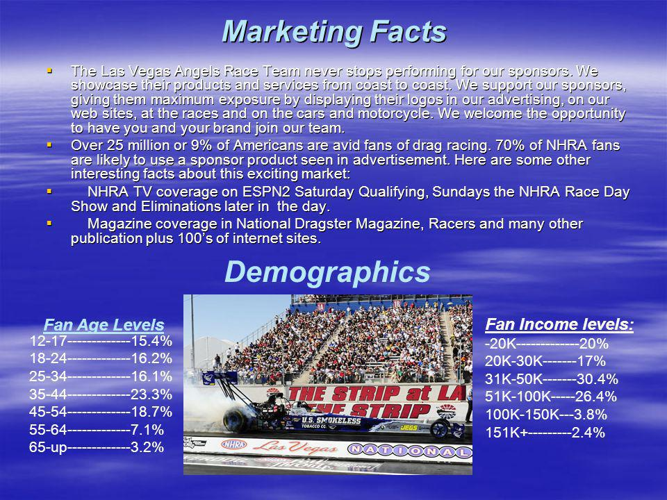 Marketing Facts The Las Vegas Angels Race Team never stops performing for our sponsors. We showcase their products and services from coast to coast. W