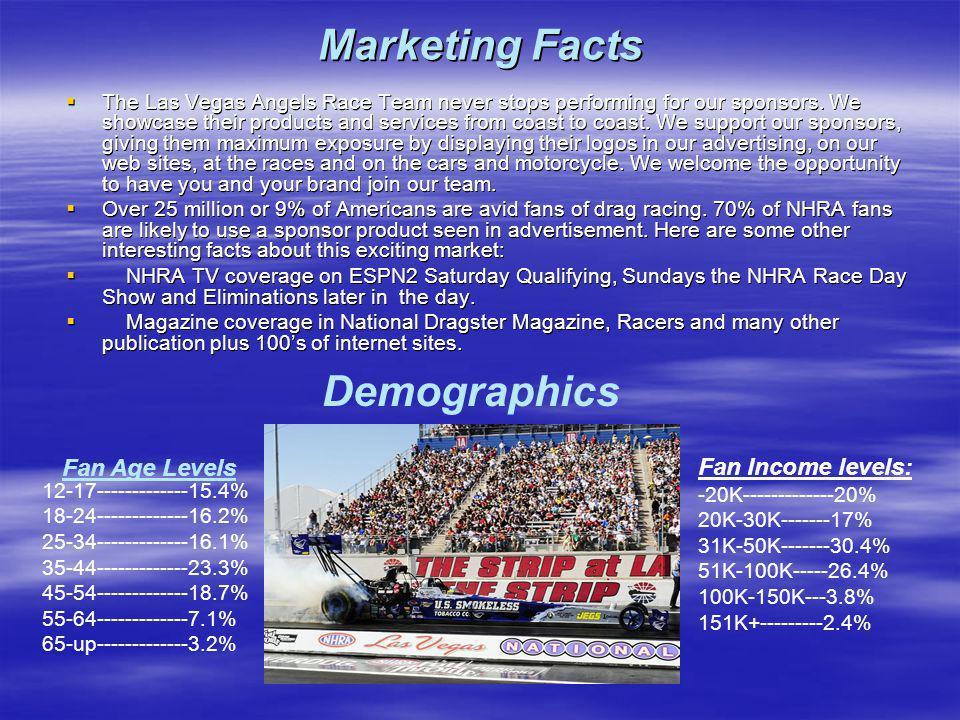 Sportsman Race Budget (1) Exotic Race Car Race Car $ 70,000.00 Race Car $ 70,000.00 Race Team Hauler $ 180,000.00 Race Team Hauler $ 180,000.00 Crew Chief/Team Manager salary $ 60,000.00 (Keith Shay) Crew Chief/Team Manager salary $ 60,000.00 (Keith Shay) Driver salary $ 60,000.00 (Marcia Avallone) Driver salary $ 60,000.00 (Marcia Avallone) Crew members (2@30K) $ 60,000.00 (Julie Bean, Grant Paulus) Crew members (2@30K) $ 60,000.00 (Julie Bean, Grant Paulus) Traveling Fuel (15K miles) $ 75,000.00 Traveling Fuel (15K miles) $ 75,000.00 Race Fuel 112 octane $ 15,000.00 Race Fuel 112 octane $ 15,000.00 Lodging $ 20,000.00 Lodging $ 20,000.00 Food for Team & VIP Guests $ 23,000.00 Food for Team & VIP Guests $ 23,000.00 Tools $ 50,000.00 Tools $ 50,000.00 Paint and Spare Parts $ 50,000.00 Paint and Spare Parts $ 50,000.00 Spare engines & Transmission $ 75,000.00 Spare engines & Transmission $ 75,000.00 Uniforms & Clothing lines $ 10,000.00 Uniforms & Clothing lines $ 10,000.00 Insurance Racers & Tow vehicles $ 30,000.00 Insurance Racers & Tow vehicles $ 30,000.00 Airlines expenses $ 20,000.00 Airlines expenses $ 20,000.00 Advertising & Shop Expense $ 30,000.00 Advertising & Shop Expense $ 30,000.00 Total Annual Expense Budget $ 828,000.00 Total Annual Expense Budget $ 828,000.00