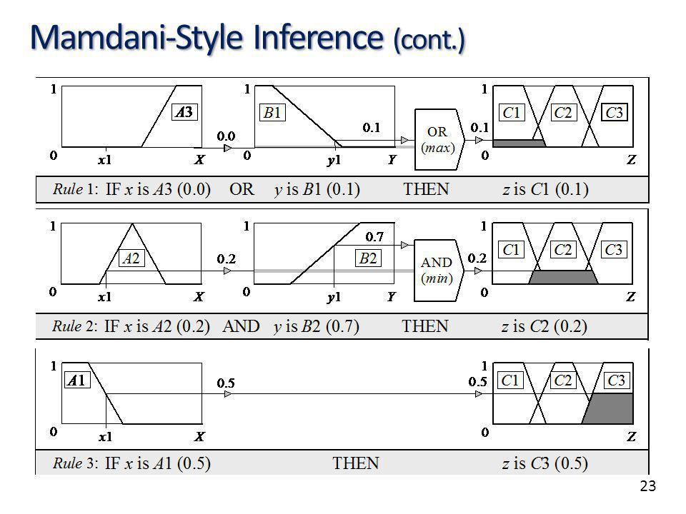 23 Mamdani-Style Inference (cont.)