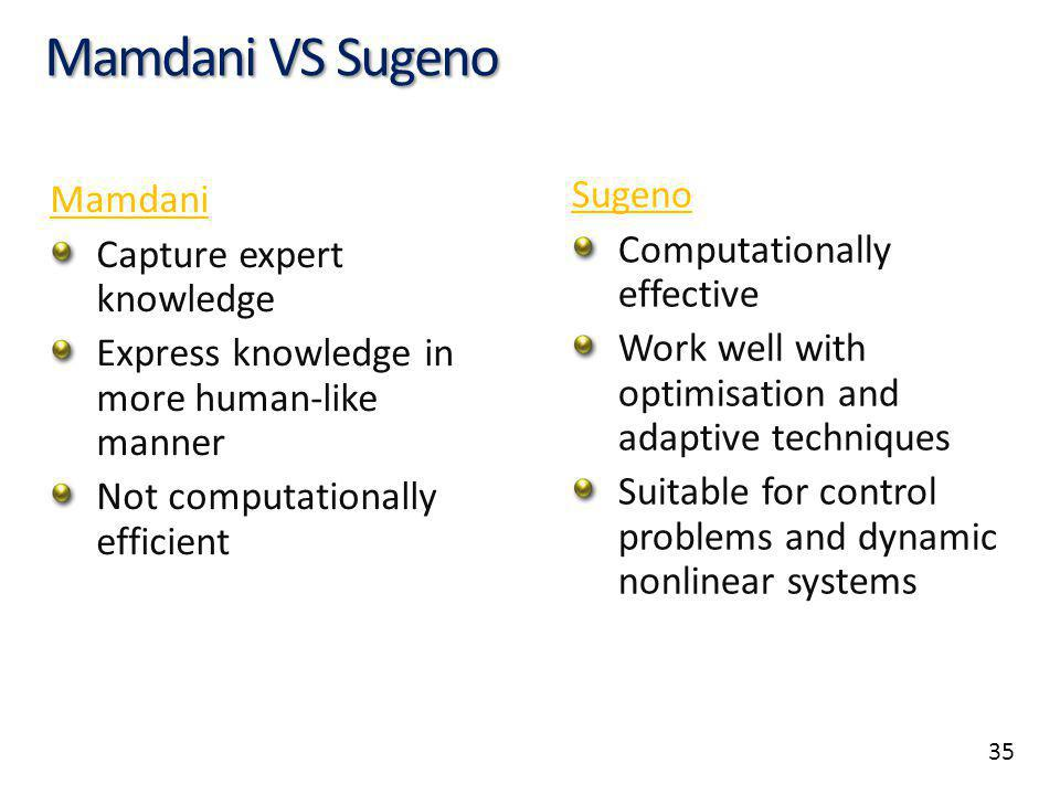 35 Mamdani VS Sugeno Mamdani Capture expert knowledge Express knowledge in more human-like manner Not computationally efficient Sugeno Computationally