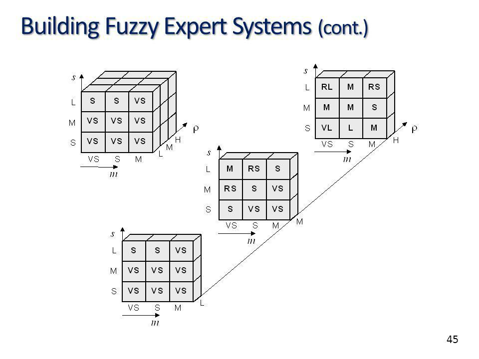 45 Building Fuzzy Expert Systems (cont.)