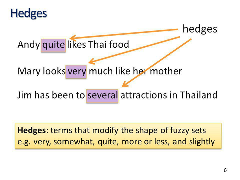 6 Hedges Andy quite likes Thai food hedges Mary looks very much like her mother Jim has been to several attractions in Thailand Hedges: terms that modify the shape of fuzzy sets e.g.