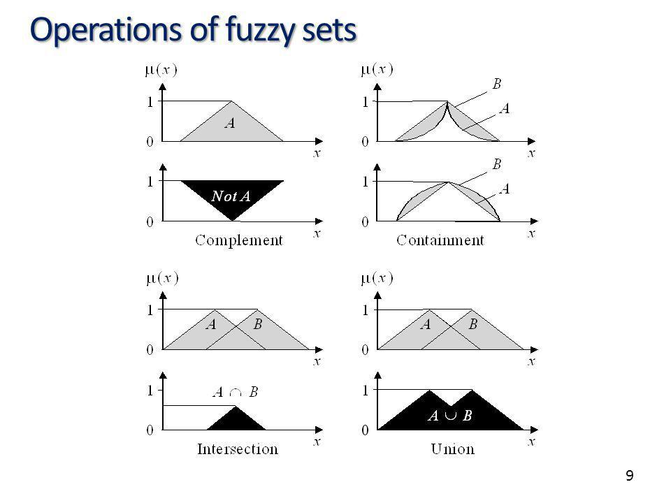 9 Operations of fuzzy sets