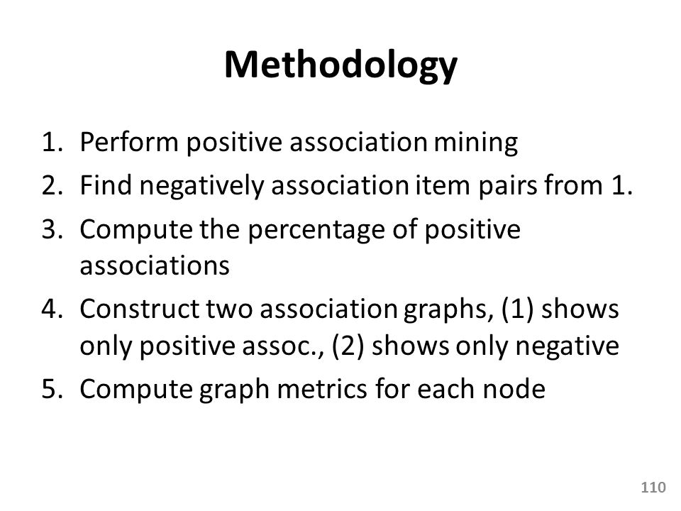 Methodology 110 1.Perform positive association mining 2.Find negatively association item pairs from 1. 3.Compute the percentage of positive associatio