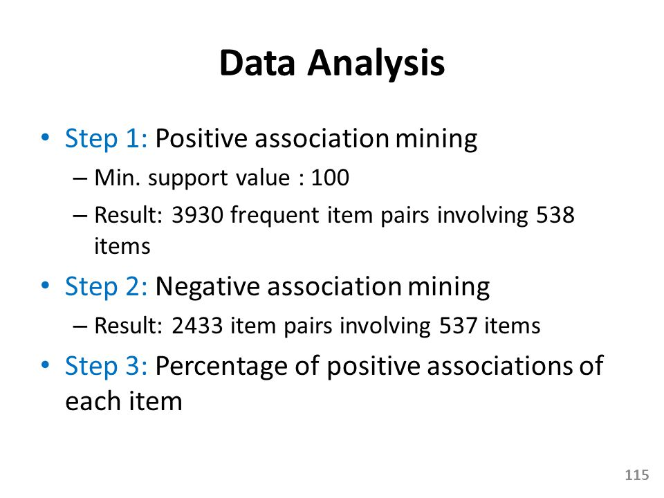 Data Analysis Step 1: Positive association mining – Min. support value : 100 – Result: 3930 frequent item pairs involving 538 items Step 2: Negative a