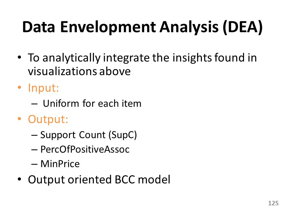 Data Envelopment Analysis (DEA) To analytically integrate the insights found in visualizations above Input: – Uniform for each item Output: – Support