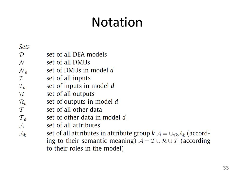 Notation 33