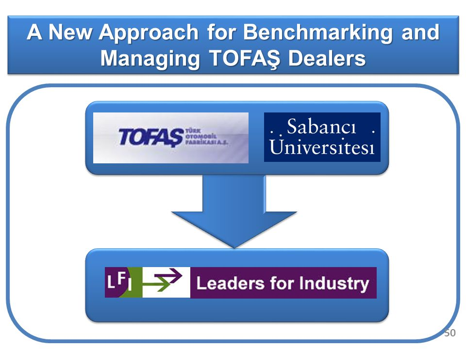 A New Approach for Benchmarking and Managing TOFAŞ Dealers 50