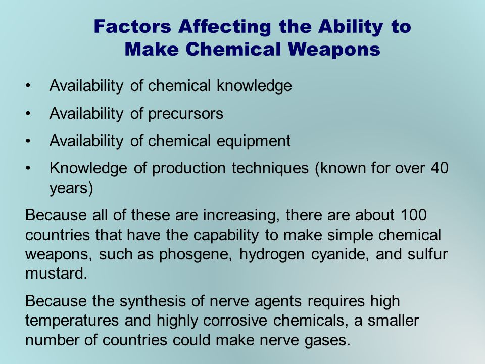 Availability of chemical knowledge Availability of precursors Availability of chemical equipment Knowledge of production techniques (known for over 40 years) Because all of these are increasing, there are about 100 countries that have the capability to make simple chemical weapons, such as phosgene, hydrogen cyanide, and sulfur mustard.