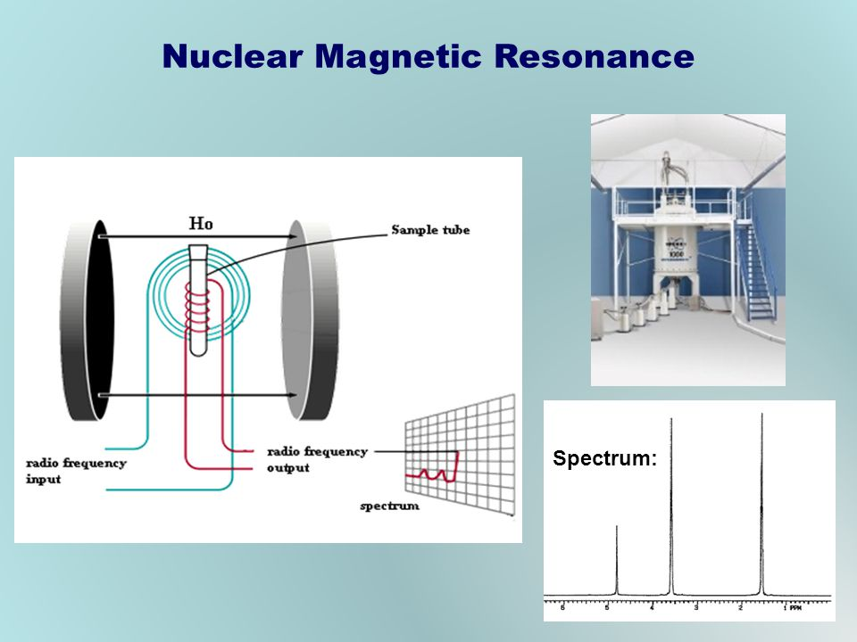 Nuclear Magnetic Resonance Spectrum: