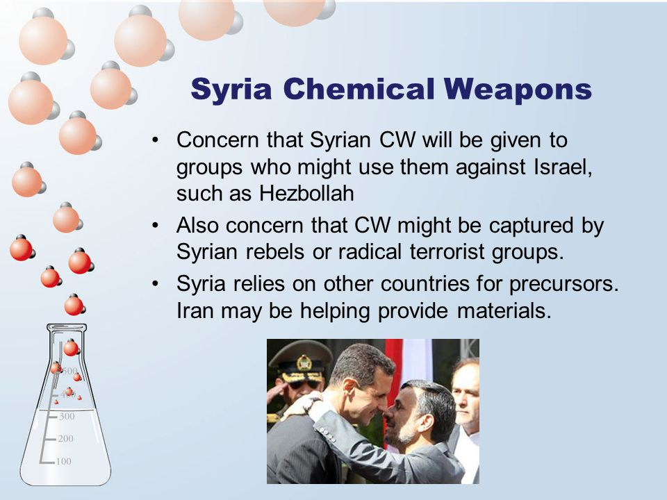 Syria Chemical Weapons Concern that Syrian CW will be given to groups who might use them against Israel, such as Hezbollah Also concern that CW might