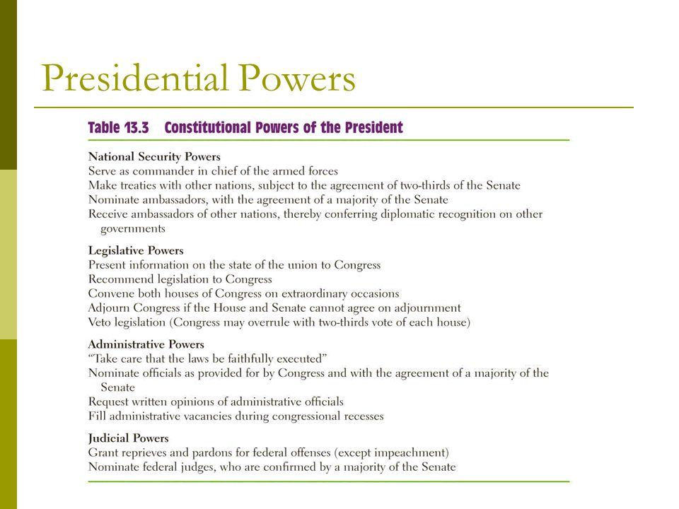 From Table 13.3 Presidential Powers