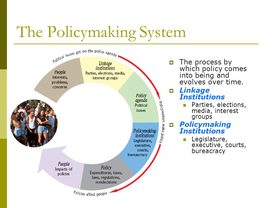 The Policymaking System The process by which policy comes into being and evolves over time. Linkage Institutions Parties, elections, media, interest g