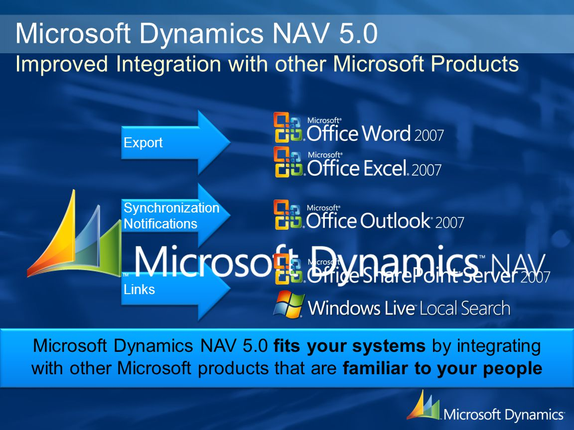 Synchronization Notifications Export Links Microsoft Dynamics NAV 5.0 fits your systems by integrating with other Microsoft products that are familiar