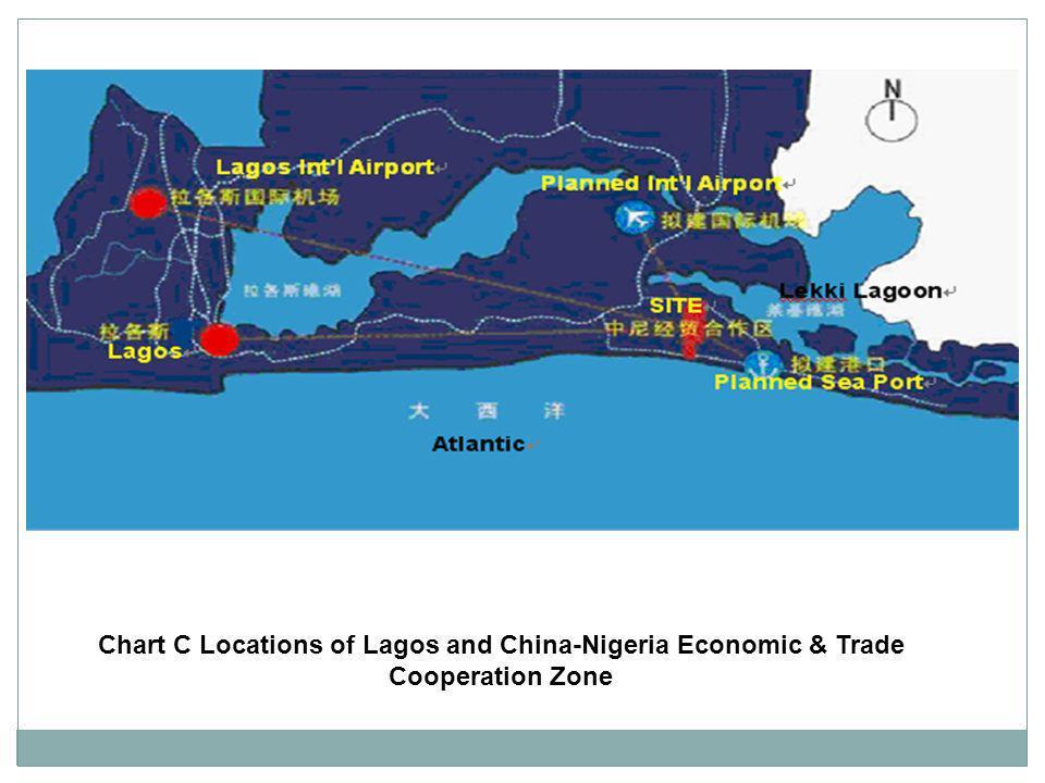 Chart C Locations of Lagos and China-Nigeria Economic & Trade Cooperation Zone