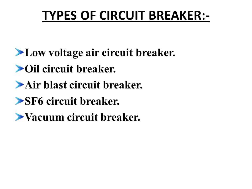 TYPES OF CIRCUIT BREAKER:- Low voltage air circuit breaker. Oil circuit breaker. Air blast circuit breaker. SF6 circuit breaker. Vacuum circuit breake