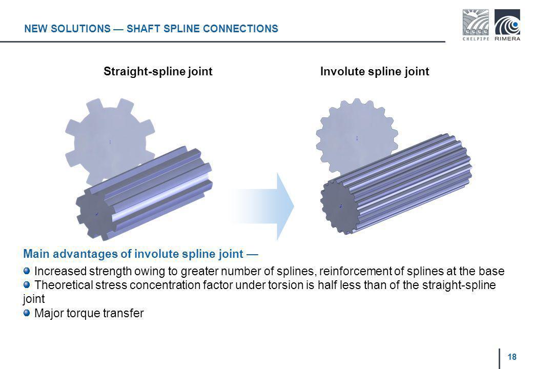 NEW SOLUTIONS SHAFT SPLINE CONNECTIONS Straight-spline jointInvolute spline joint Main advantages of involute spline joint Increased strength owing to