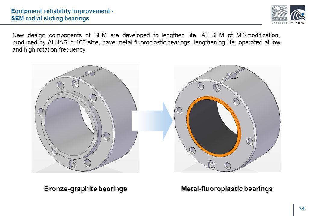 Bronze-graphite bearingsMetal-fluoroplastic bearings Equipment reliability improvement - SEM radial sliding bearings New design components of SEM are