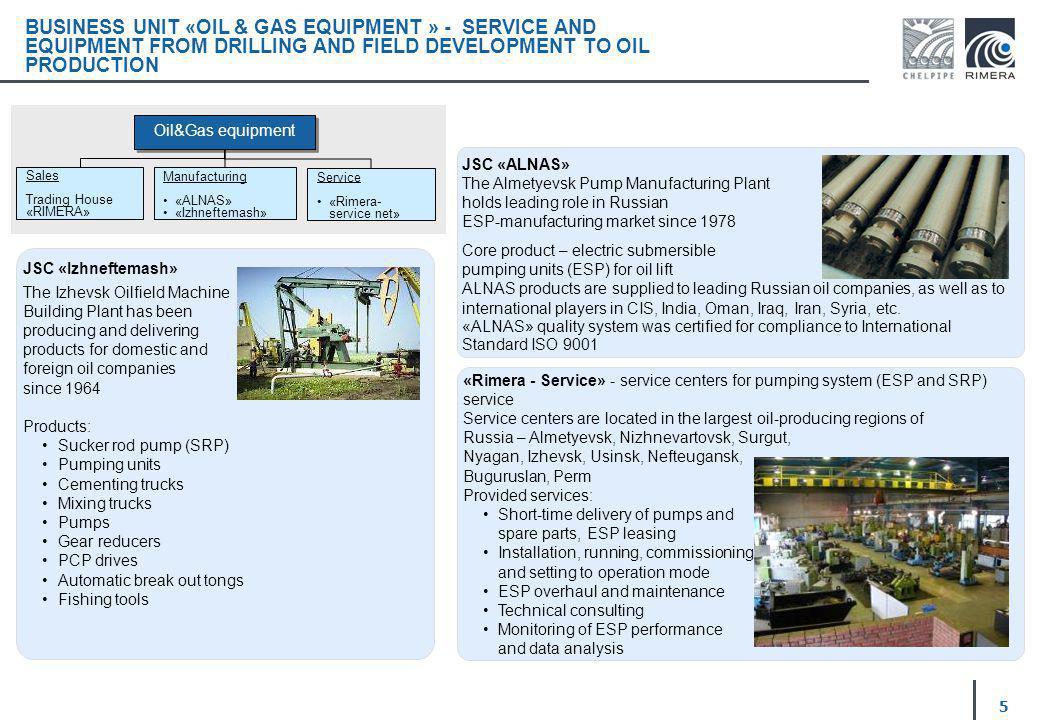 Oil&Gas equipment Manufacturing «ALNAS» «Izhneftemash» Service «Rimera- service net» Sales Trading House «RIMERA» JSC «ALNAS» The Almetyevsk Pump Manu