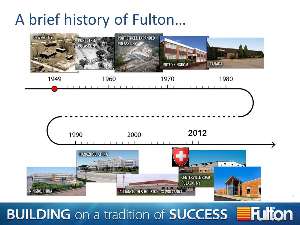 A brief history of Fulton… 4 2012