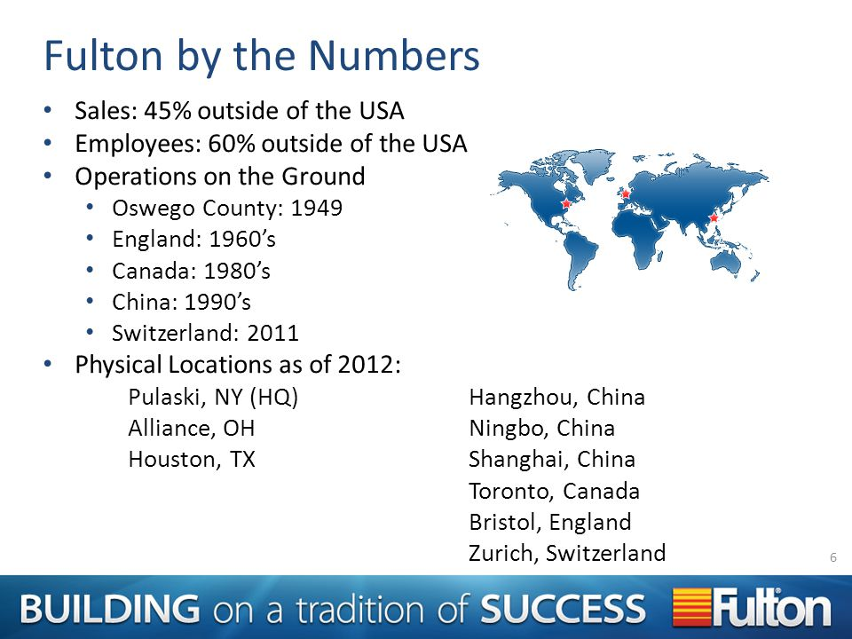 Fulton by the Numbers Sales: 45% outside of the USA Employees: 60% outside of the USA Operations on the Ground Oswego County: 1949 England: 1960s Canada: 1980s China: 1990s Switzerland: 2011 Physical Locations as of 2012: Pulaski, NY (HQ)Hangzhou, China Alliance, OHNingbo, China Houston, TXShanghai, China Toronto, Canada Bristol, England Zurich, Switzerland 6