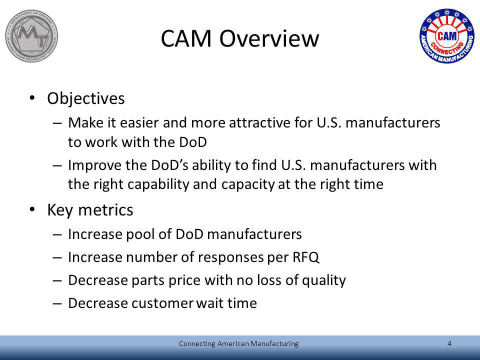 CAM Overview Objectives – Make it easier and more attractive for U.S.