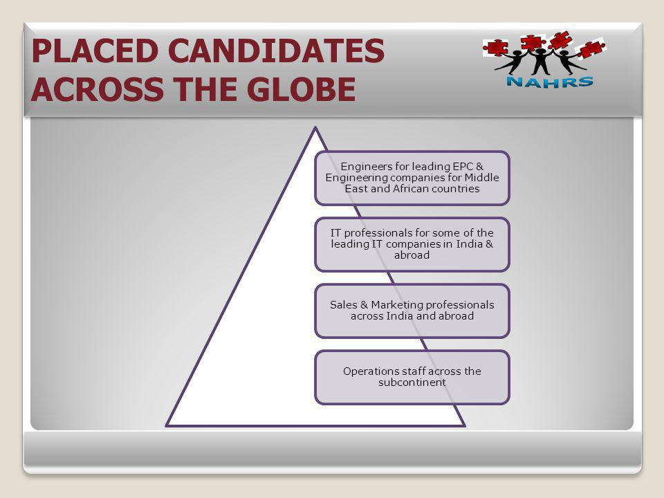 PLACED CANDIDATES ACROSS THE GLOBE PLACED CANDIDATES ACROSS THE GLOBE Engineers for leading EPC & Engineering companies for Middle East and African co